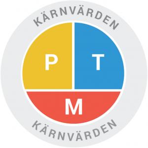 Projekt Teknik Marknadsföring